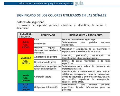 señalizacion de ambientes y equipos de seguridad - conred guatemala
